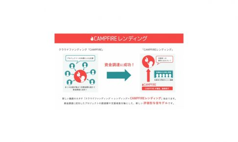 CAMPFIREが融資(レンディング)事業を開始。日本初の支援者による評価が軸となる融資を実現