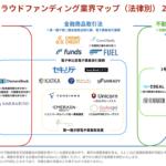 【日本初※】投資型クラウドファンディング業界マップ(法律別)2020年版を公開します